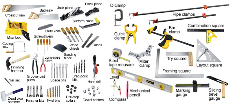 an analysis of the modern tools and machines used in the wood shop for carpentry Download woodworking stock photos including images of cnc woodworking machine in wood work shop carpenter icons set with carpentry and woodwork tools.