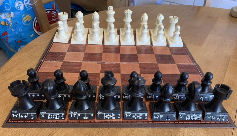 Chess Pieces with Names and Function