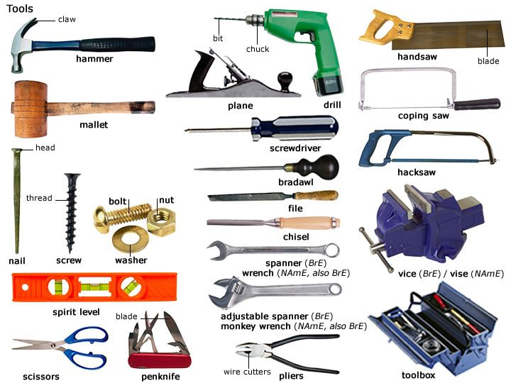 Tools with Names